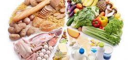 Dieta grupelor sangvine – cea mai complexa dieta