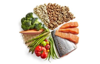 Dieta Zone