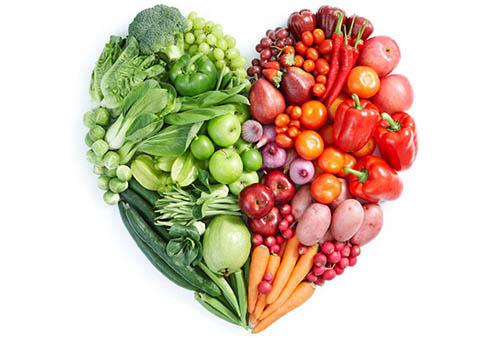 Dieta hiposodata