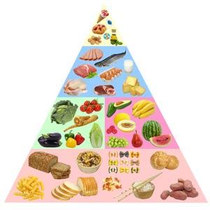 Alimente cu indice glicemic 0