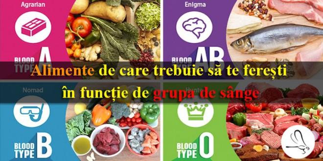 Alimente de care trebuie să te ferești în funcție de grupa de sânge