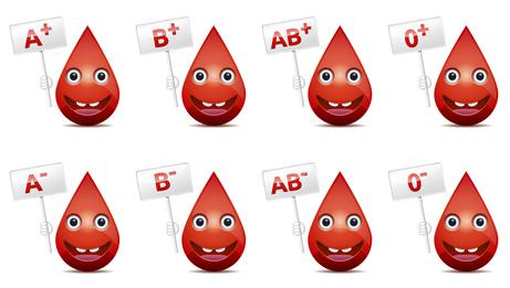 grupe de sange