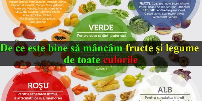 De ce este bine să mâncâm fructe și legume de toate culorile