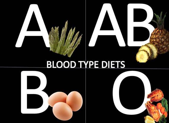 dieta-grupelor-sangvine