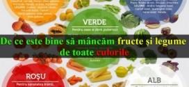 De ce este bine să mâncăm fructe și legume de toate culorile?