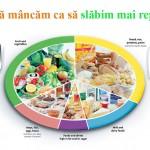 Ce-să-mâncăm-ca-să-slăbim-mai-repede