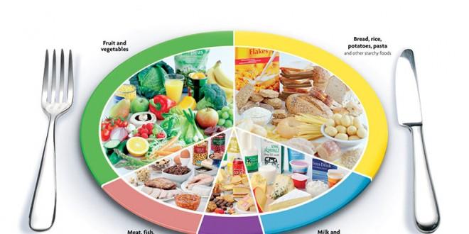Ce să mâncăm ca să slăbim mai repede